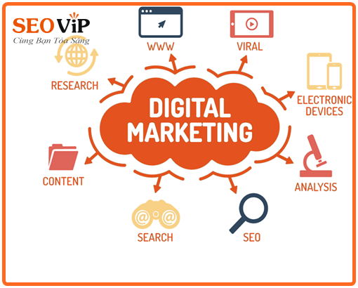 digitalmarketing-21112