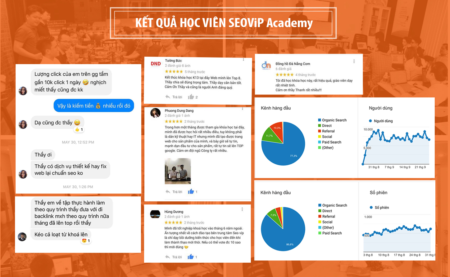 Kết quả học viên SEOViP Academy