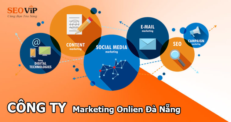 cong-ty-marketing-online-da-nang