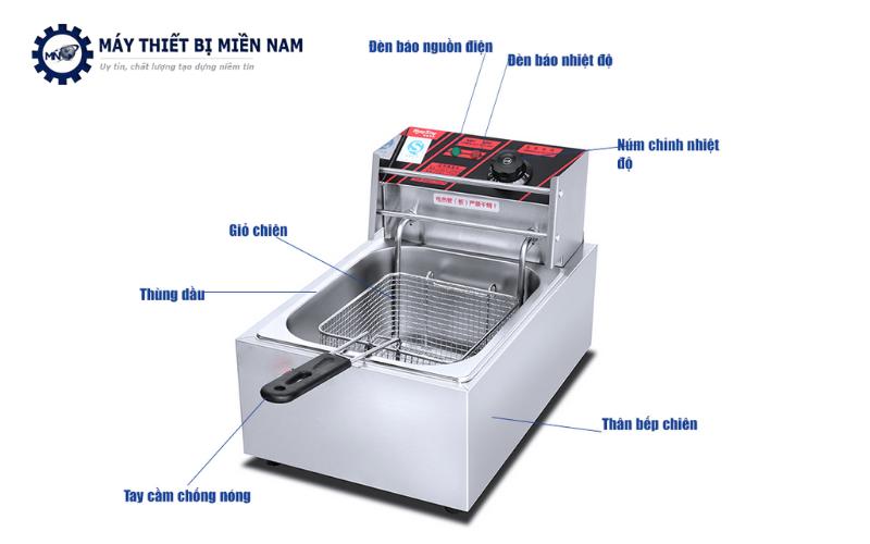 Cấu tạo đơn giản của máy chế biến thực phẩm, bếp chiên gà rán